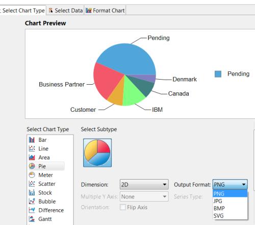 BIRT Chart Output Format