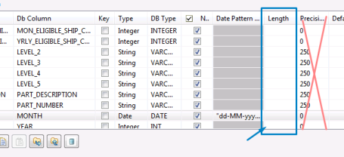 Misplaced varchar lengths in Talend Open Studio schema